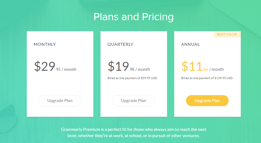 The Best Plagiarism Checker - Grammarly pricing