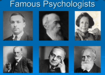 Famous Psychologist in The World